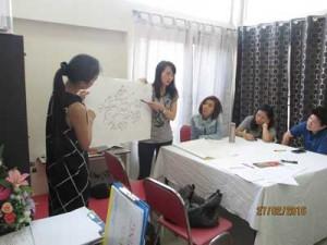 raise mind map workshop 7